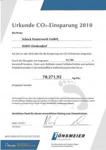 Urkund CO2 Einsparung 2010