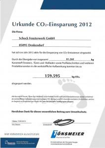 CO2-Einsparung 2012